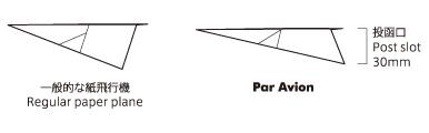 ポストの投函口に合わせた機体形状