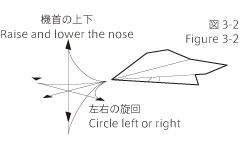 紙飛行機の操縦